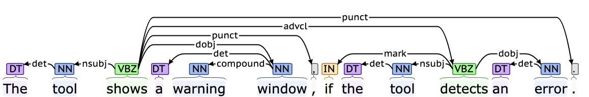 Detecting Cause-Effect Relations in Natural Language
